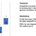 OVS 4 Botsing inhaler en tegenligger